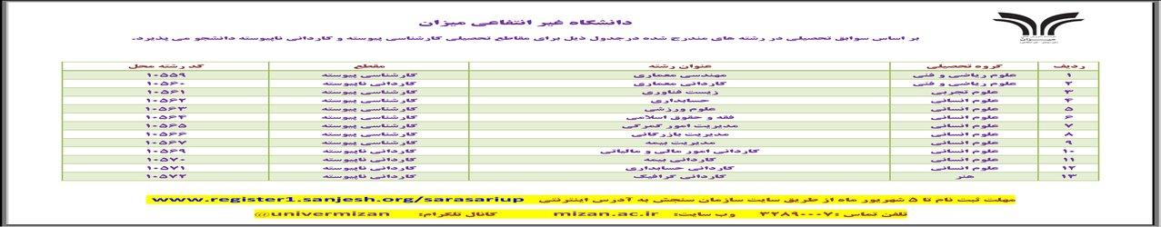 پذیریش دانشجو بر اساس سوابق تحصیلی برای مهر ماه ۹۸
