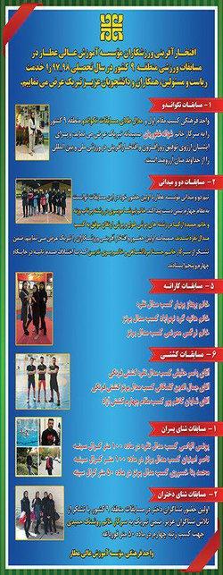 افتخار آفرینی  ورزشکاران در مسابقات منطقه ۹ کشور