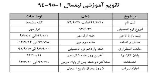 تقویم آموزشی 1 - 95 - 94