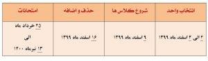 تقویم آموزشی نیمسال دوم سال تحصیلی ۱۴۰۰-۱۳۹۹