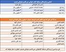پویش ملی اگر من رئیس جمهور ایران بودم