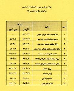 قابل توجه پذیرفته شدگان مقطع دکترای تخصصی سال ۱۳۹۷ دانشگاه آزاد اسلامی واحد گرمسار