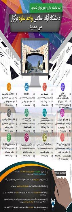 برگزاری دوره های آموزش های کوتاه مدت کاربردی توسط دفتر توانمند سازی وآموزشهای کاربردی واحد ساوه
